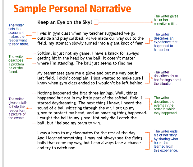 narration essay examples